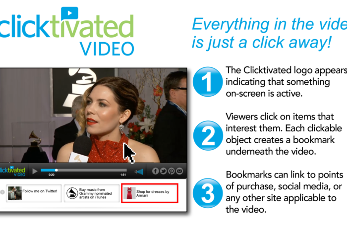 Featured Startup Pitch: Birmingham, Michigan-based Clicktivated wants to make in-video advertising less intrusive…and more effective