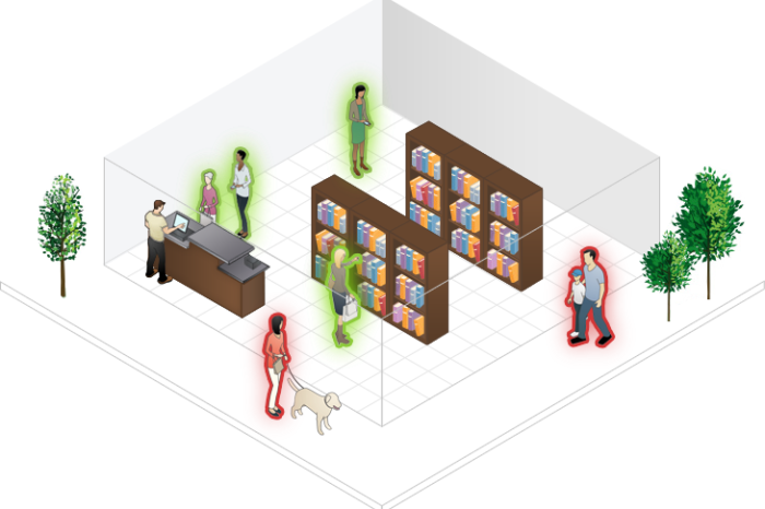 Aislelabs lands $1.5M for its 'smart store' marketing solution for retailers