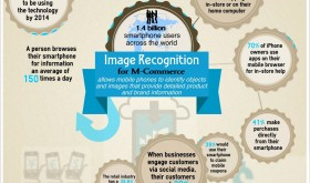 Are You Monetizing Your Virtual Real Estate? Image Recognition Adds New Dimension to Retailers' and Customers' Reality