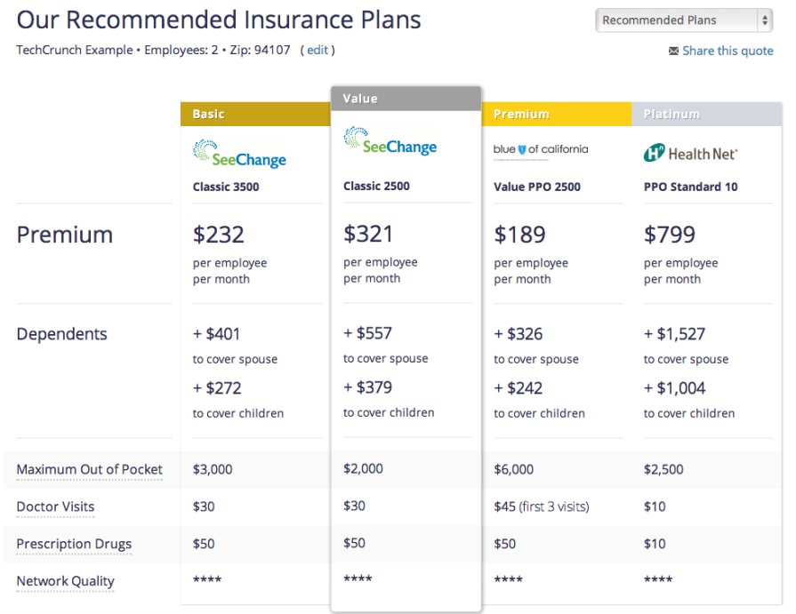 Featured Startup Pitch Y Combinatorbacked SimplyInsured Wants To Stunning Medical Insurance Quotes