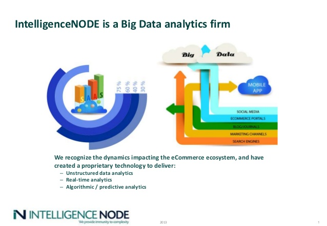Featured Startup Pitch: Having already secured significant investor backing, IntelligenceNODE looks to take retailer analytics to the next level