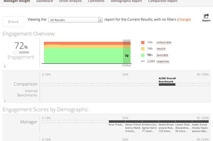 Culture Amp gets big Series A backing for its 'people analytics' platform