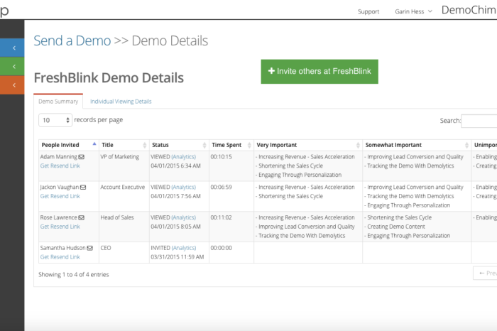 With $2.8M in Seed funding on hand, DemoChimp seeks to make sales demos more intelligent and accelerate the buying process