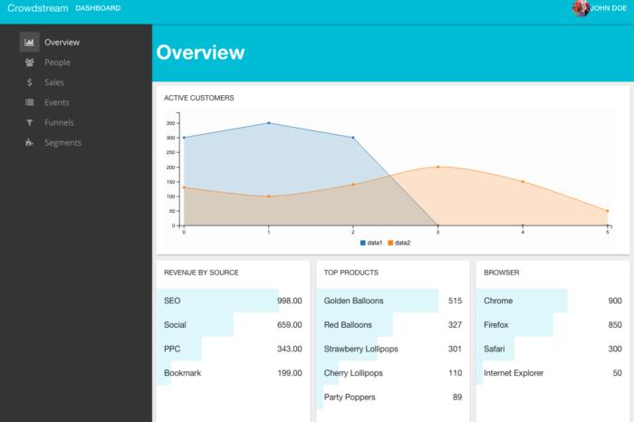 Lightning Pitch: Crowdstream – Customer analytics for ecommerce
