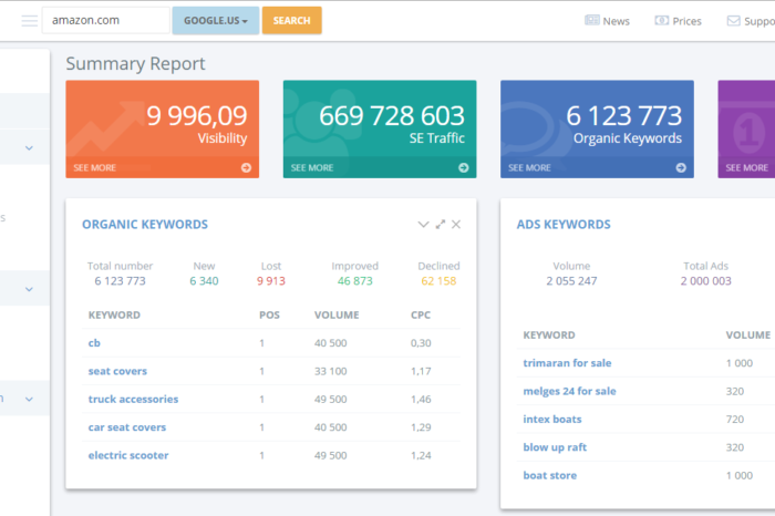Featured Startup Pitch: Serpstat wants to make competitive keyword research easier and more accessible