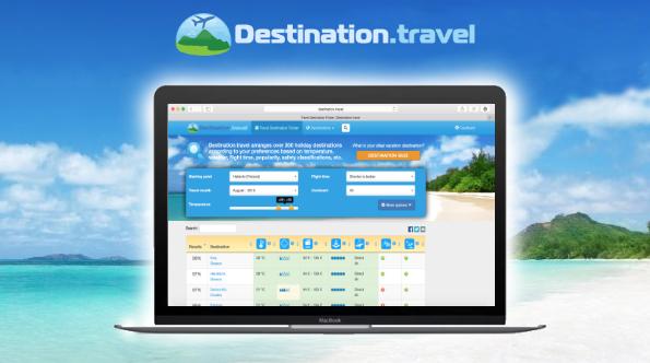 Featured Startup Pitch: Destination.travel – Travel destination finder