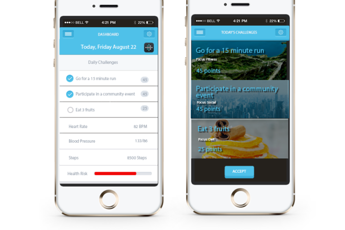 Featured Startup Pitch: ProjectVision – Proactive data-based weight loss technology