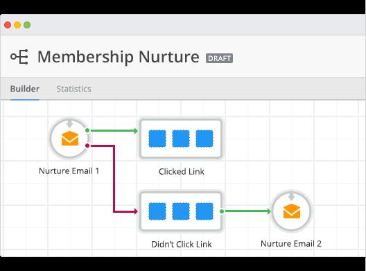 Automation-NurtureEmail.png