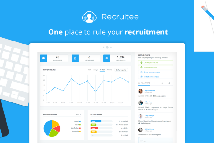 Lightning Pitch: Recruitee SaaS streamlines hiring, helping companies to scale