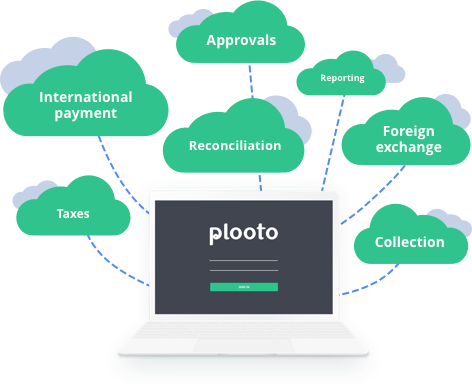 Toronto fintech: Plooto looks to help SMBs make and take payments across the globe