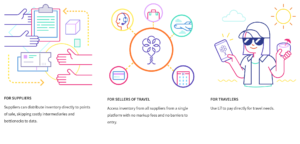 Winding Tree is a blockchain startup in the travel industry.